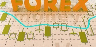 Forex Hakkında Detaylı Bilgiler