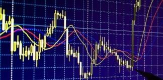 Forex Piyasasına Yatırım Yapmak